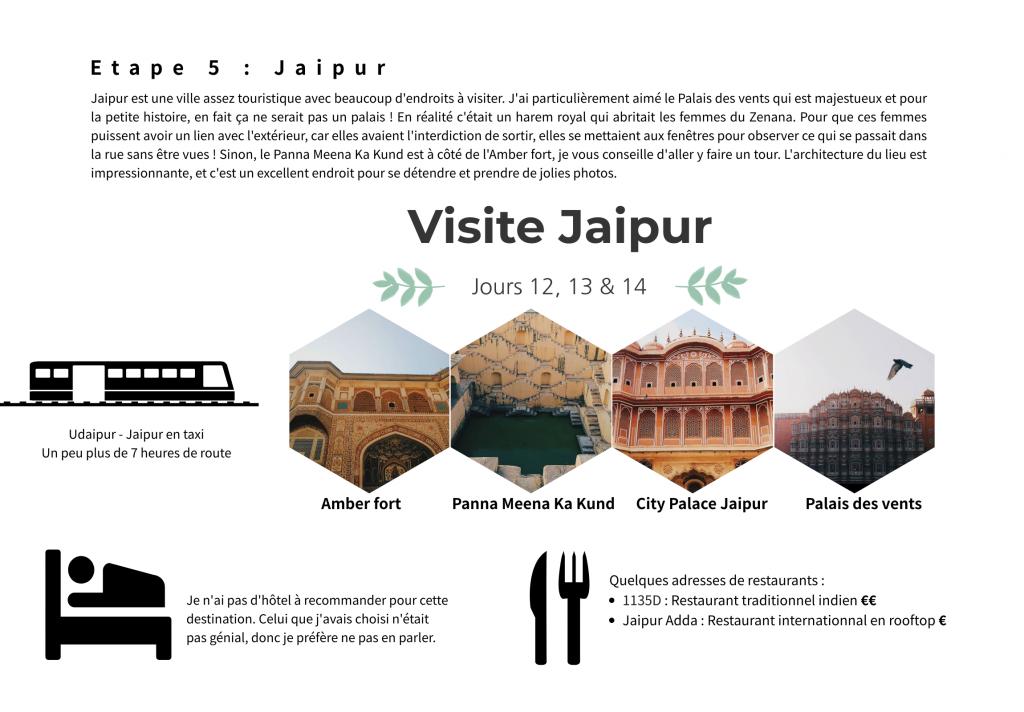 Etape 5: Jaipur - Itinéraire au Rajasthan